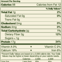 Raw Cacao - NeuroticMommy.com #vegan