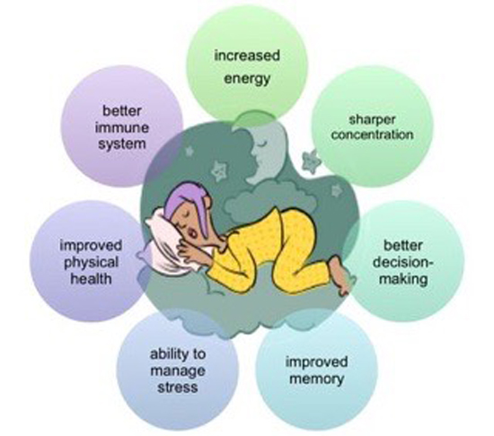 The Health Benefits Of Sleep Neuroticmommy